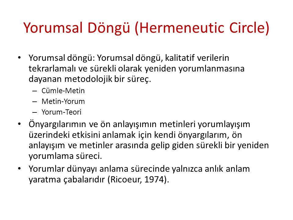 Yorumsal Döngü (Hermeneutic Circle) Yorumsal döngü: Yorumsal döngü, kalitatif verilerin tekrarlamalı ve sürekli olarak yeniden yorumlanmasına dayanan metodolojik bir süreç.