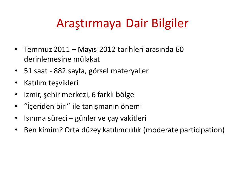 Araştırmaya Dair Bilgiler Temmuz 2011 – Mayıs 2012 tarihleri arasında 60 derinlemesine mülakat 51 saat - 882 sayfa, görsel materyaller Katılım teşvikl