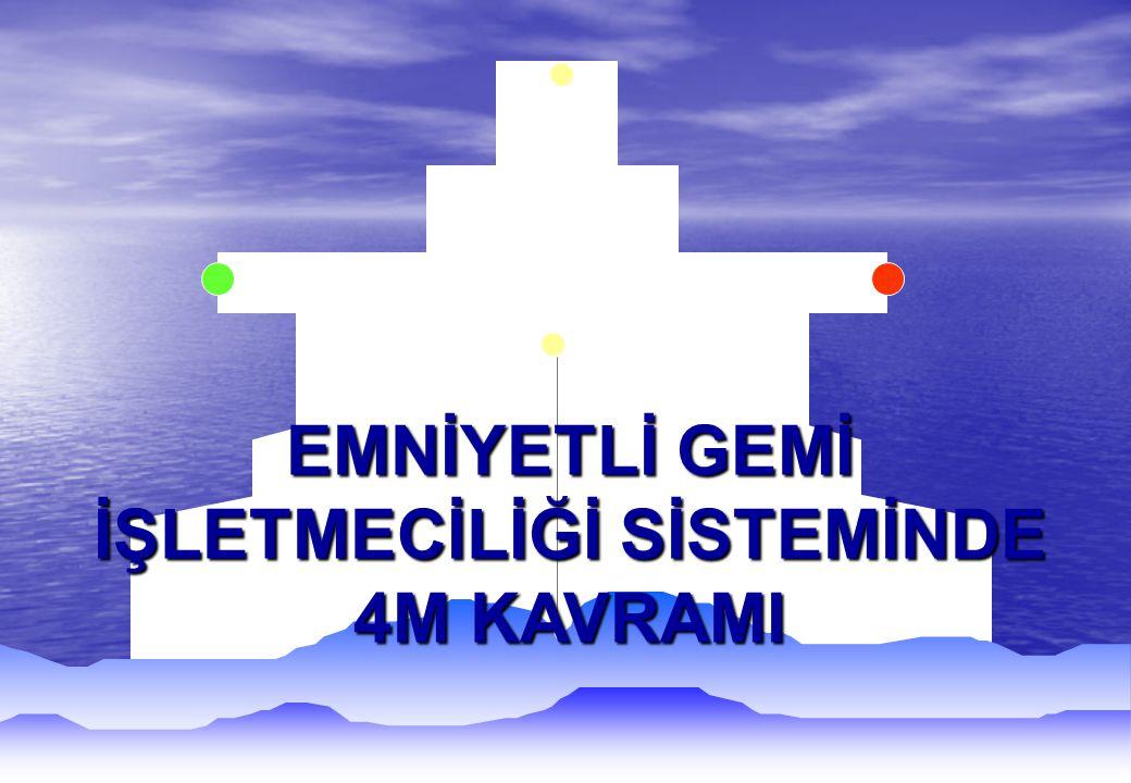 EMNİYETLİ GEMİ İŞLETMECİLİĞİ SİSTEMİNDE 4M KAVRAMI