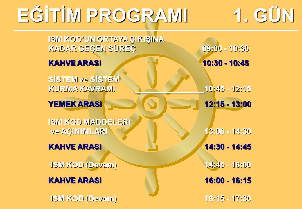 EĞİTİM PROGRAMI 1.