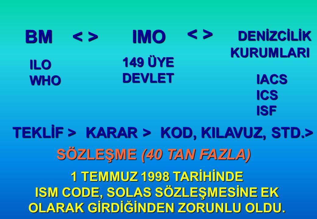IMO 149 ÜYE DEVLET BM BM ILO WHO DENİZCİLİK DENİZCİLİK KURUMLARI KURUMLARI IACSICSISF TEKLİF > KARAR > KOD, KILAVUZ, STD.> SÖZLEŞME (40 TAN FAZLA) 1 TEMMUZ 1998 TARİHİNDE ISM CODE, SOLAS SÖZLEŞMESİNE EK OLARAK GİRDİĞİNDEN ZORUNLU OLDU.