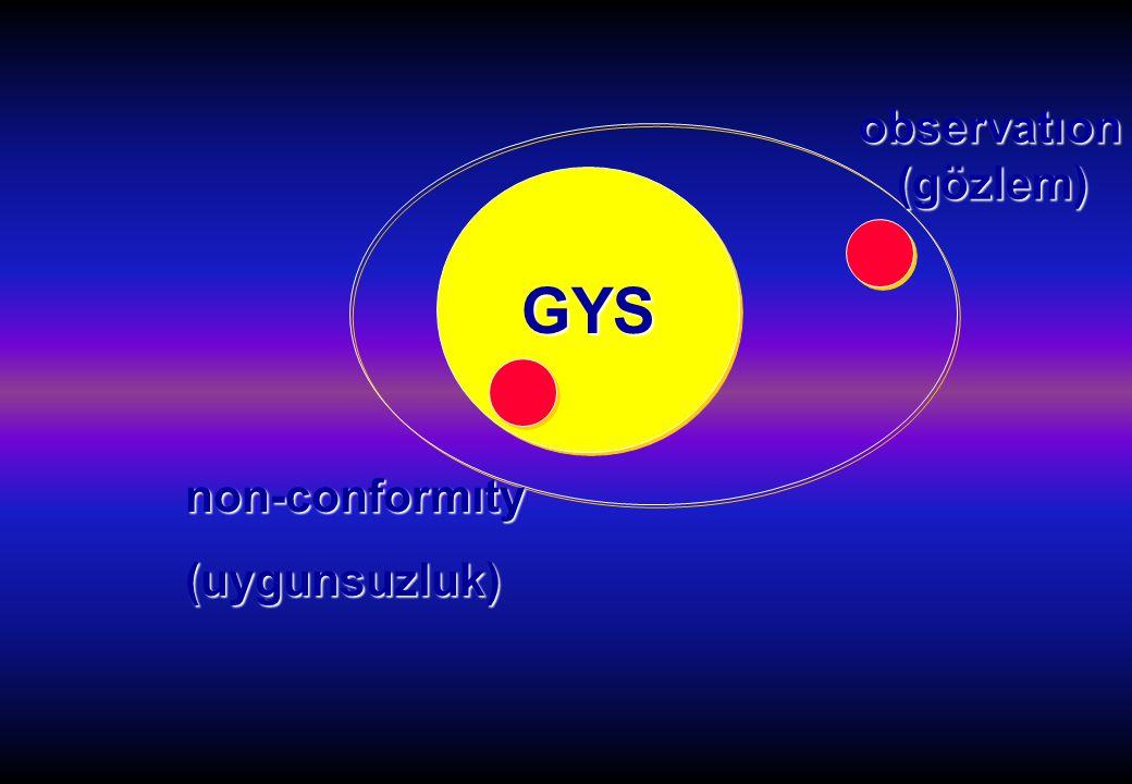 GYS observatıon (gözlem) (gözlem) non-conformıty(uygunsuzluk)