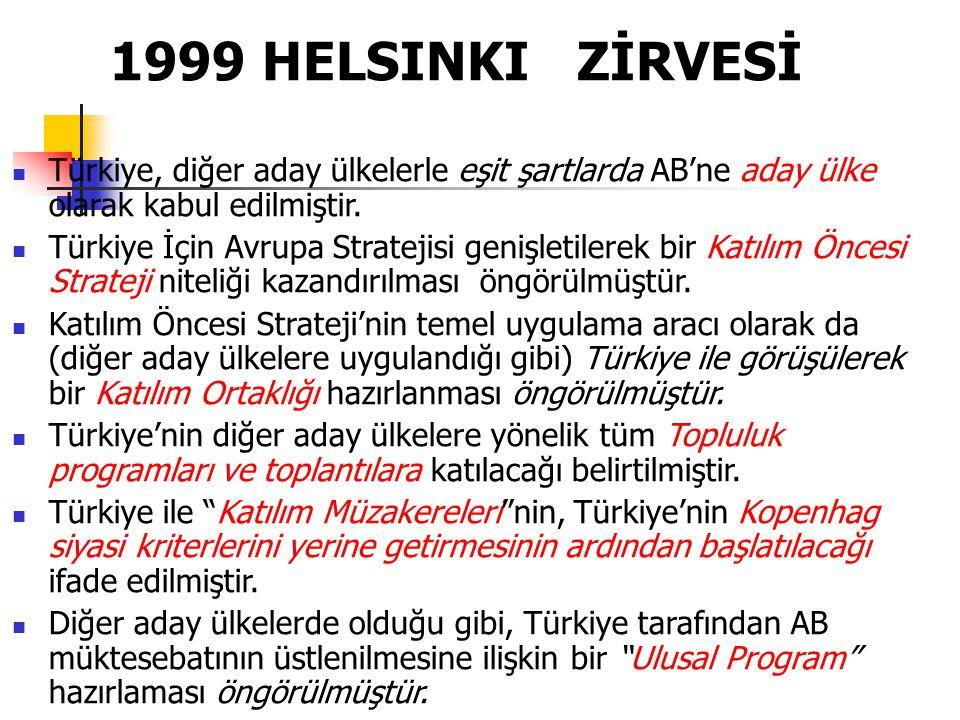 1999 HELSINKI ZİRVESİ Türkiye, diğer aday ülkelerle eşit şartlarda AB'ne aday ülke olarak kabul edilmiştir. Türkiye İçin Avrupa Stratejisi genişletile