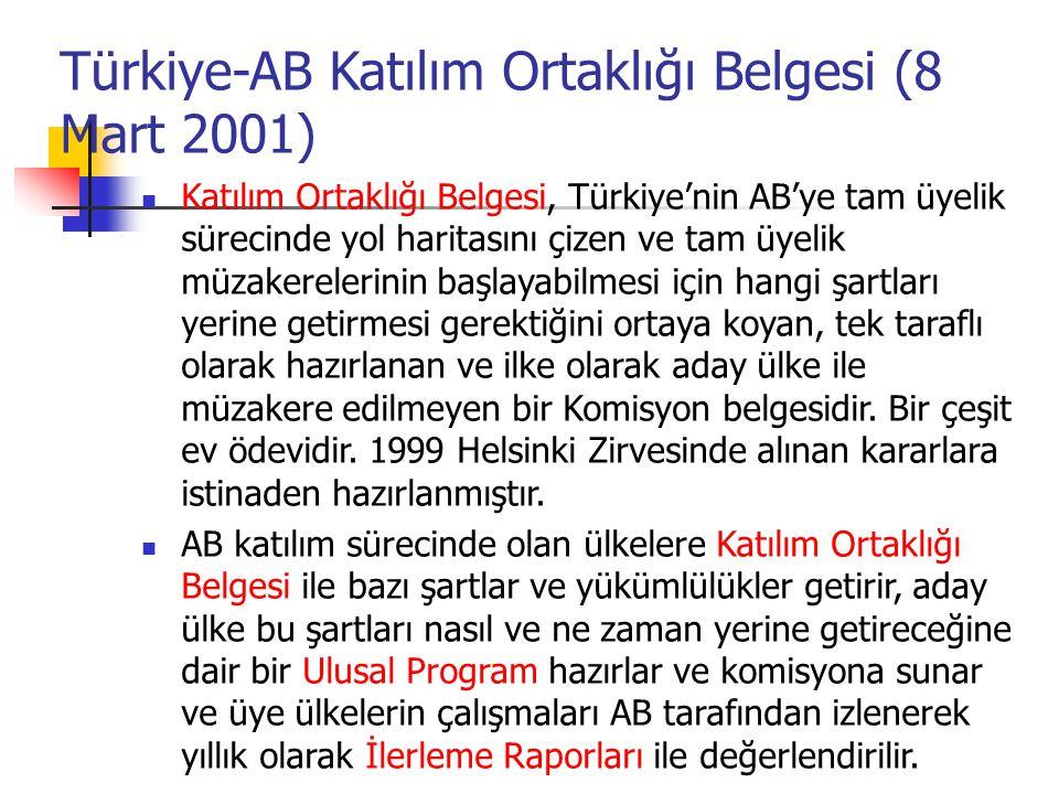 Türkiye-AB Katılım Ortaklığı Belgesi (8 Mart 2001) Katılım Ortaklığı Belgesi, Türkiye'nin AB'ye tam üyelik sürecinde yol haritasını çizen ve tam üyeli
