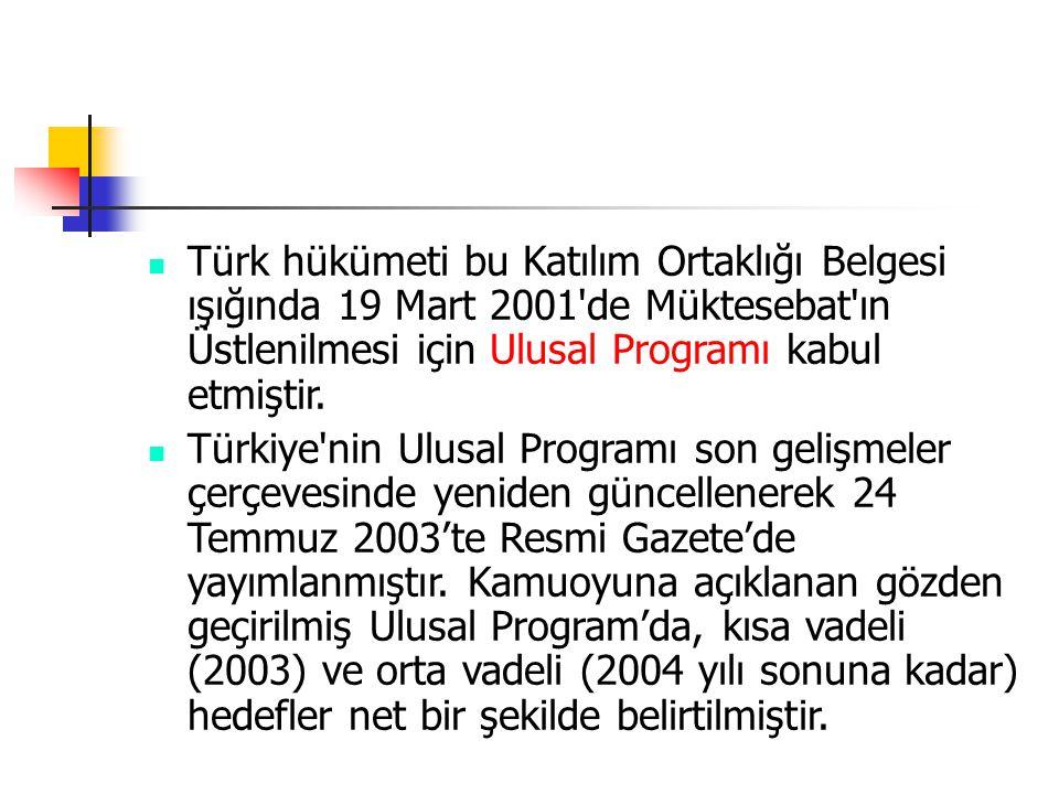 Türk hükümeti bu Katılım Ortaklığı Belgesi ışığında 19 Mart 2001'de Müktesebat'ın Üstlenilmesi için Ulusal Programı kabul etmiştir. Türkiye'nin Ulusal