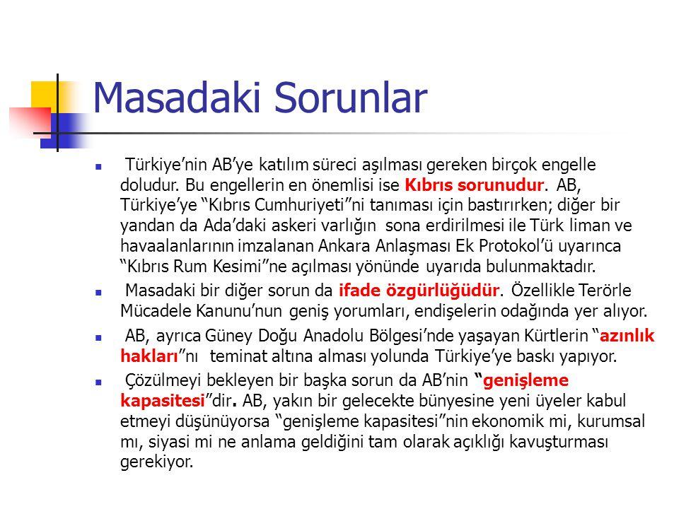 Masadaki Sorunlar Türkiye'nin AB'ye katılım süreci aşılması gereken birçok engelle doludur. Bu engellerin en önemlisi ise Kıbrıs sorunudur. AB, Türkiy