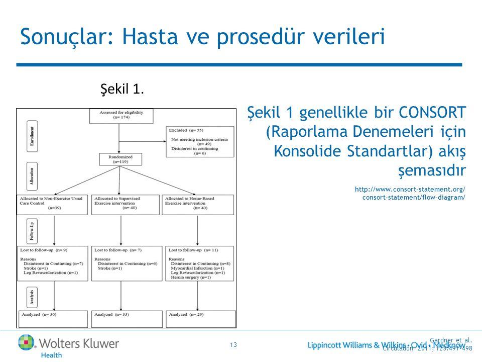 13 Şekil 1 genellikle bir CONSORT (Raporlama Denemeleri için Konsolide Standartlar) akış şemasıdır http://www.consort-statement.org/ consort-statement