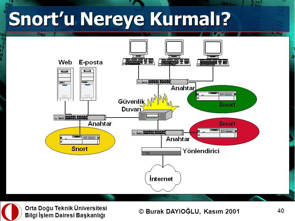 Orta Doğu Teknik Üniversitesi Bilgi İşlem Dairesi Başkanlığı © Burak DAYIOĞLU, Kasım 2001 40 Snort'u Nereye Kurmalı?