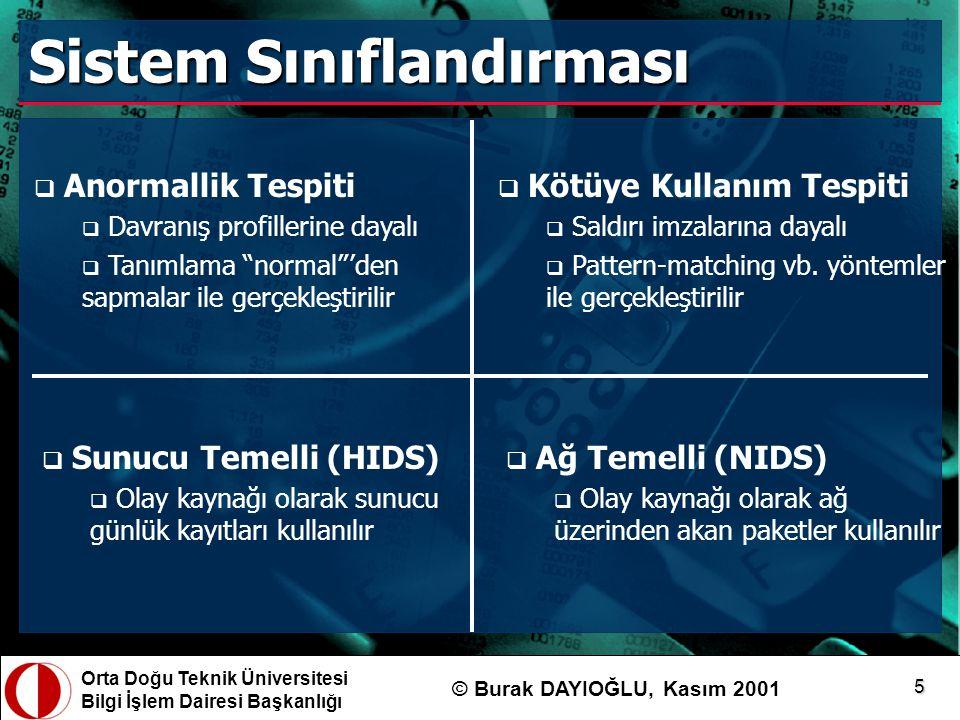 Orta Doğu Teknik Üniversitesi Bilgi İşlem Dairesi Başkanlığı © Burak DAYIOĞLU, Kasım 2001 6 Snort Nedir.