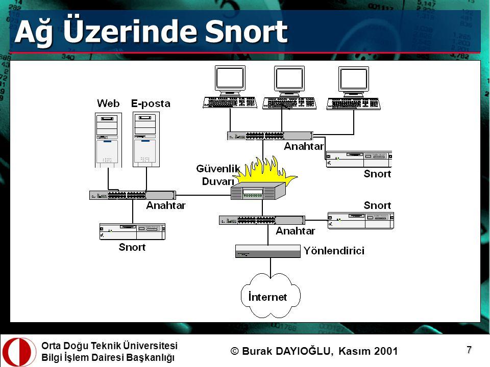 Orta Doğu Teknik Üniversitesi Bilgi İşlem Dairesi Başkanlığı © Burak DAYIOĞLU, Kasım 2001 8 Avantajları Çok sayıda sistem tek bir Snort ile izlenebiliyor Çok sayıda sistem tek bir Snort ile izlenebiliyor Birden çok Snort merkezi olarak denetlenebiliyor Birden çok Snort merkezi olarak denetlenebiliyor Yeni saldırıları tanımlayan kurallar kolayca yazılıp eklenebiliyor Yeni saldırıları tanımlayan kurallar kolayca yazılıp eklenebiliyor İnternet üzerinde kural veritabanı İnternet üzerinde kural veritabanı –Herkese açık –Geniş ve güncel Geniş kullanıcı kitlesi, sohbet edilebilen geliştiriciler Geniş kullanıcı kitlesi, sohbet edilebilen geliştiriciler –Hızlı ve yüksek kalitede destek