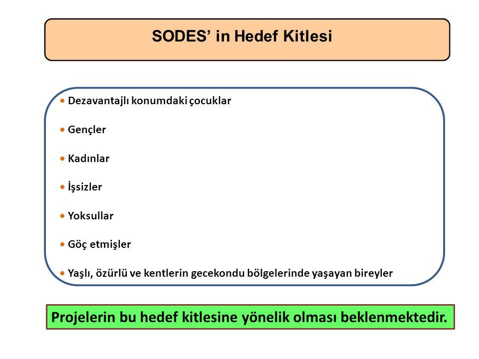 SODES' in Hedef Kitlesi Projelerin bu hedef kitlesine yönelik olması beklenmektedir.