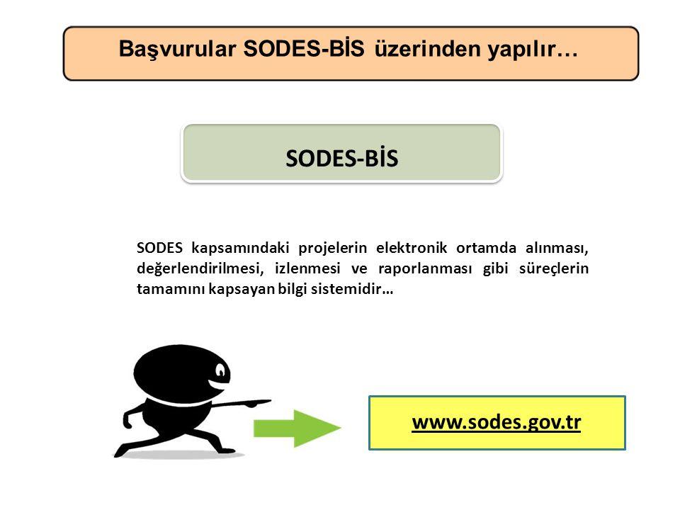 www.sodes.gov.tr SODES kapsamındaki projelerin elektronik ortamda alınması, değerlendirilmesi, izlenmesi ve raporlanması gibi süreçlerin tamamını kapsayan bilgi sistemidir… Başvurular SODES-BİS üzerinden yapılır… SODES-BİS