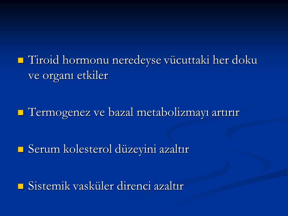 Tiroid hormonu neredeyse vücuttaki her doku ve organı etkiler Tiroid hormonu neredeyse vücuttaki her doku ve organı etkiler Termogenez ve bazal metabo