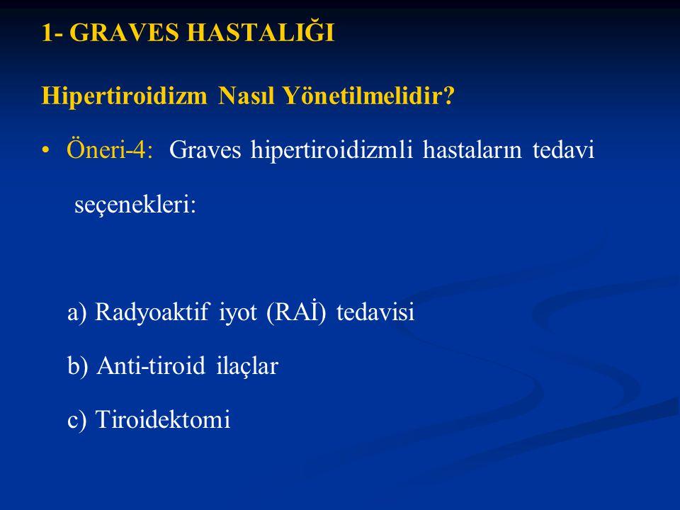 1- GRAVES HASTALIĞI Hipertiroidizm Nasıl Yönetilmelidir? Öneri-4: Graves hipertiroidizmli hastaların tedavi seçenekleri: a) Radyoaktif iyot (RAİ) teda