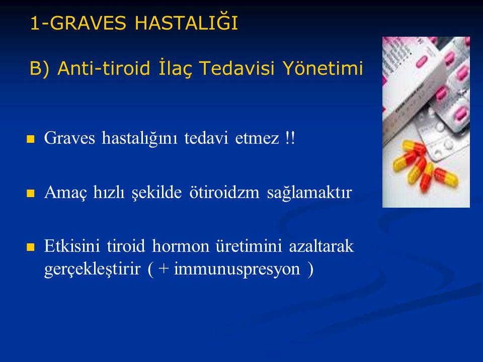 1-GRAVES HASTALIĞI B) Anti-tiroid İlaç Tedavisi Yönetimi Graves hastalığını tedavi etmez !! Amaç hızlı şekilde ötiroidzm sağlamaktır Etkisini tiroid h