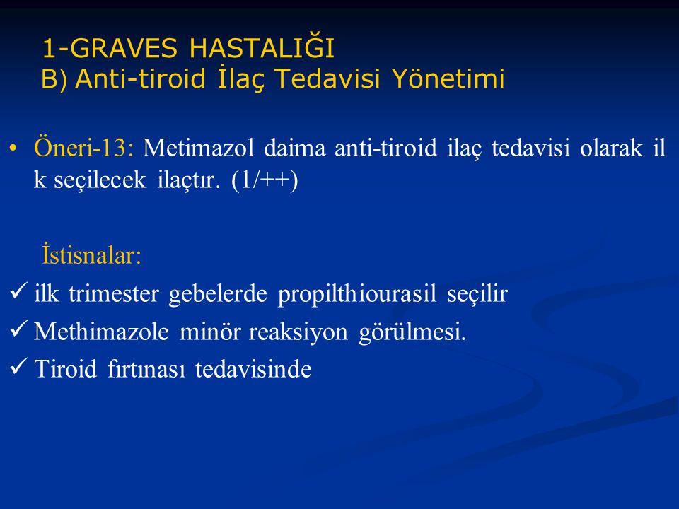1-GRAVES HASTALIĞI B) Anti-tiroid İlaç Tedavisi Yönetimi Öneri-13: Metimazol daima anti-tiroid ilaç tedavisi olarak il k seçilecek ilaçtır. (1/++) İst