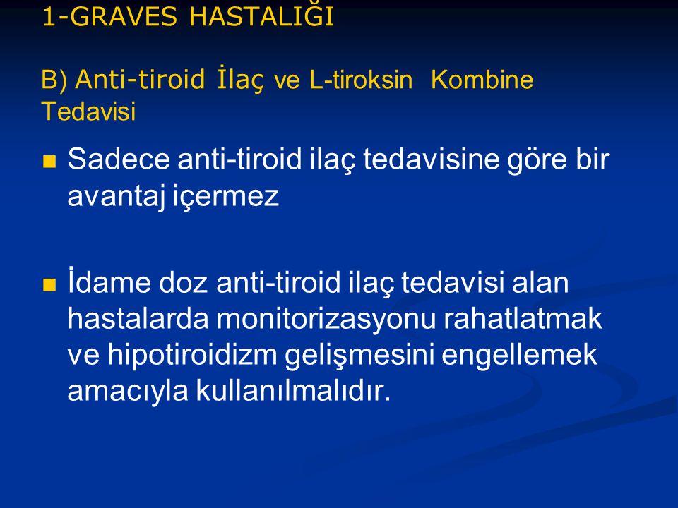 1-GRAVES HASTALIĞI B) Anti-tiroid İlaç ve L-tiroksin Kombine Tedavisi Sadece anti-tiroid ilaç tedavisine göre bir avantaj içermez İdame doz anti-tiroi