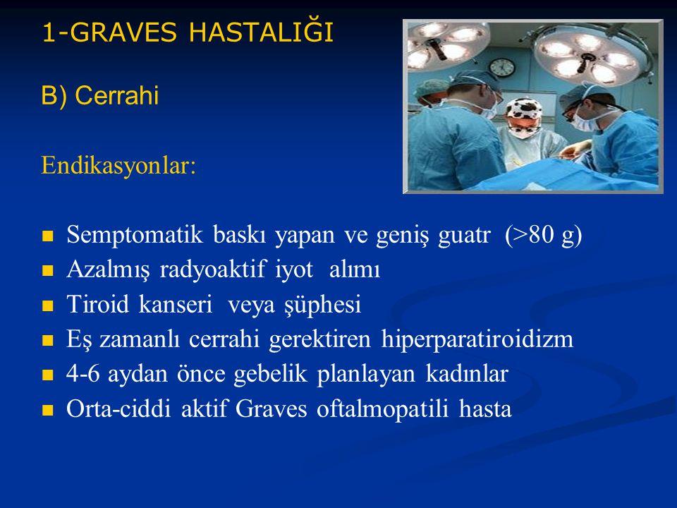 1-GRAVES HASTALIĞI B) Cerrahi Endikasyonlar: Semptomatik baskı yapan ve geniş guatr (>80 g) Azalmış radyoaktif iyot alımı Tiroid kanseri veya şüphesi