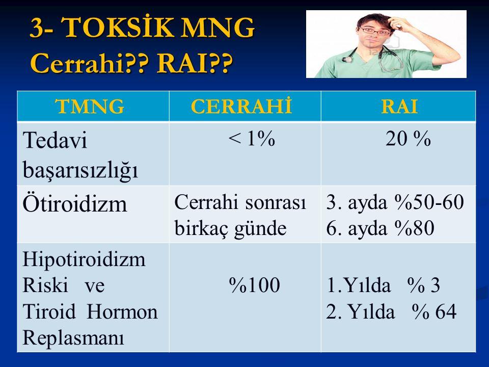 3- TOKSİK MNG Cerrahi?? RAI?? TMNG CERRAHİ RAI Tedavi başarısızlığı < 1% 20 % Ötiroidizm Cerrahi sonrası birkaç günde 3. ayda %50-60 6. ayda %80 Hipot