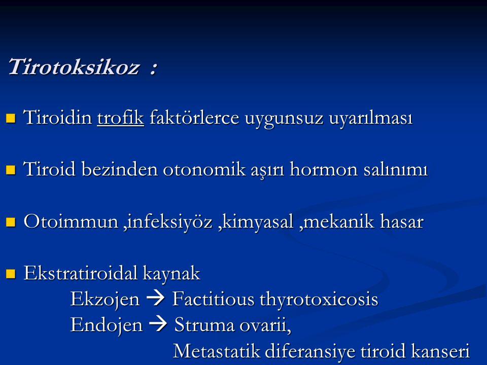 Subklinik hipertiroidizm : Sıklıkla tiroid bezi tarafından aşırı hormon salınımına bağlıdır Sıklıkla tiroid bezi tarafından aşırı hormon salınımına bağlıdır T-3 ve F-t4 normal sınırlardayken T-3 ve F-t4 normal sınırlardayken TSH düşük veya ölçülemeyecek düzey TSH düşük veya ölçülemeyecek düzey