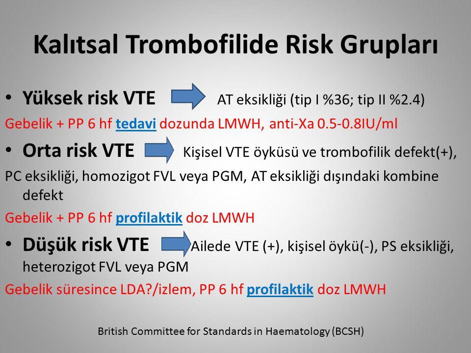 Kalıtsal Trombofilide Risk Grupları Yüksek risk VTE AT eksikliği (tip I %36; tip II %2.4) Gebelik + PP 6 hf tedavi dozunda LMWH, anti-Xa 0.5-0.8IU/ml
