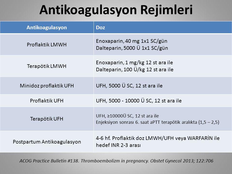 Antikoagulasyon Rejimleri AntikoagulasyonDoz Proflaktik LMWH Enoxaparin, 40 mg 1x1 SC/gün Dalteparin, 5000 Ü 1x1 SC/gün Terapötik LMWH Enoxaparin, 1 m