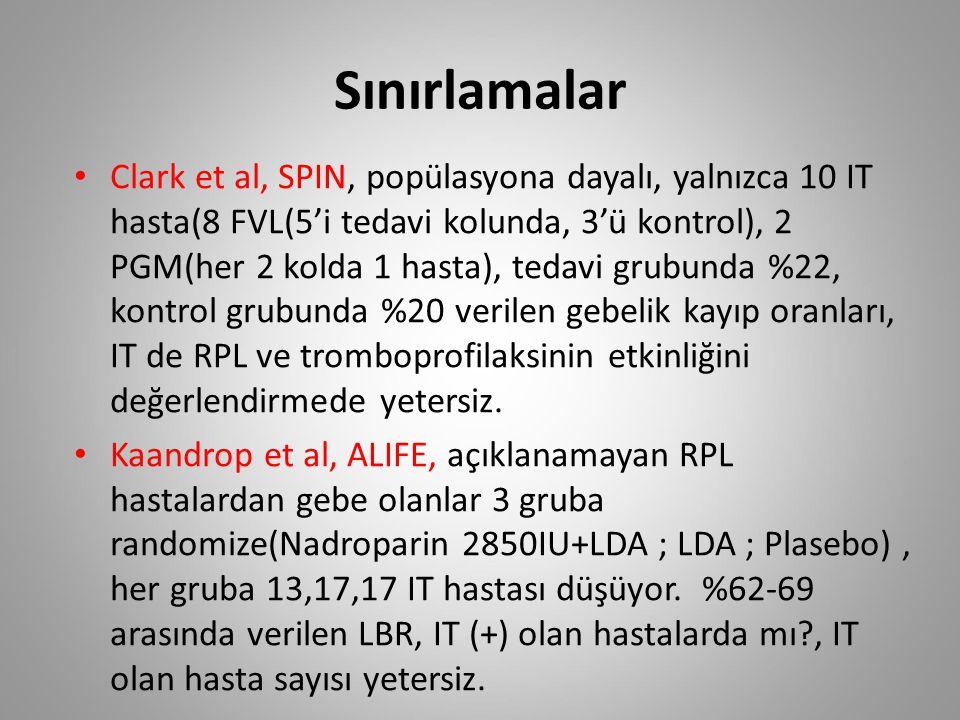 Sınırlamalar Clark et al, SPIN, popülasyona dayalı, yalnızca 10 IT hasta(8 FVL(5'i tedavi kolunda, 3'ü kontrol), 2 PGM(her 2 kolda 1 hasta), tedavi gr