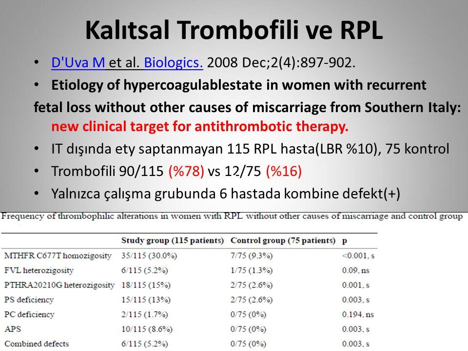 Kalıtsal Trombofili Tromboembolik hastalıklara genetik yatkınlık, Maternal trombozis Normal gebelikteki fizyolojik hiperkoagulabilitede artışı Düşük akımlı maternal–plasental yüzey, tromboz Abortus, Fetal kayıp, Preeklampsi, Fetal büyüme kısıtlılığı, ablasyo pl.(Kupferminc 1999, Rey 2003)