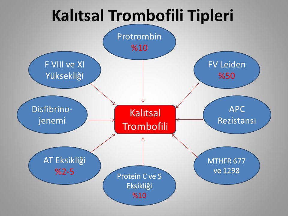 Kalıtsal Trombofili Tipleri Kalıtsal Trombofili F VIII ve XI Yüksekliği FV Leiden %50 APC Rezistansı AT Eksikliği %2-5 Protein C ve S Eksikliği %10 Di