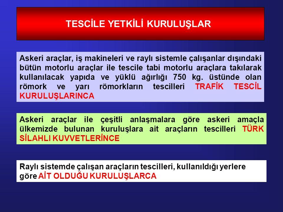 TESCİL PLAKALARI