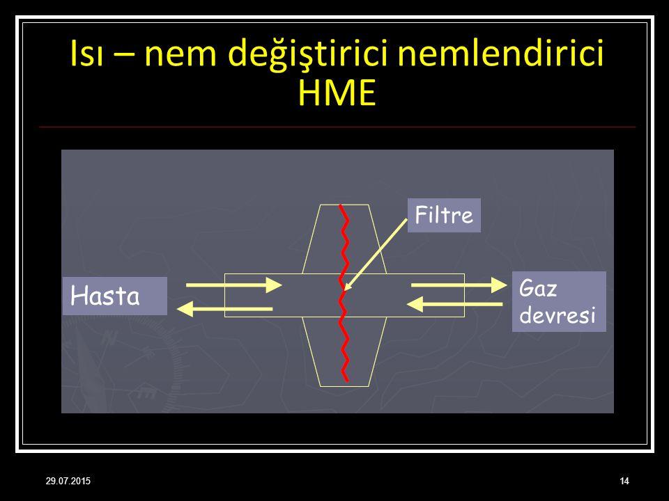 Isı – nem değiştirici nemlendirici HME 29.07.201514 Hasta Filtre Gaz devresi