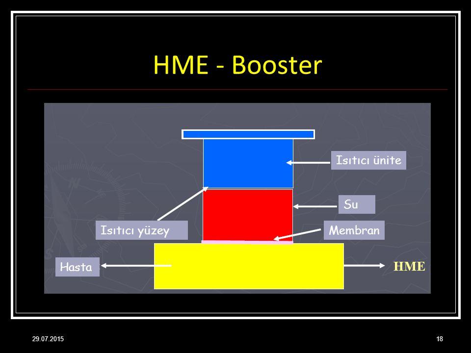 HME - Booster 29.07.201518 Isıtıcı ünite Isıtıcı yüzey Su Membran Hasta