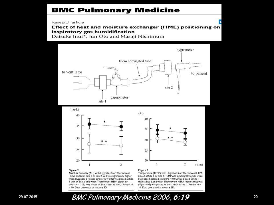 29.07.201520 BMC Pulmonary Medicine 2006, 6:19
