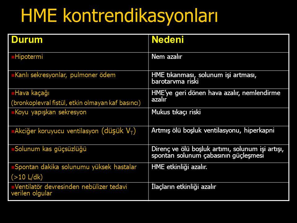 HME kontrendikasyonları DurumNedeni HipotermiNem azalır Kanlı sekresyonlar, pulmoner ödemHME tıkanması, solunum işi artması, barotarvma riski Hava kaç