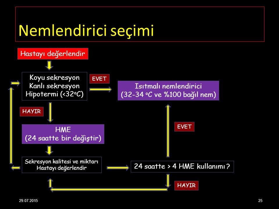 Nemlendirici seçimi 29.07.201525 Hastayı değerlendir Koyu sekresyon Kanlı sekresyon Hipotermi (<32 o C) Isıtmalı nemlendirici (32-34 o C ve %100 bağıl