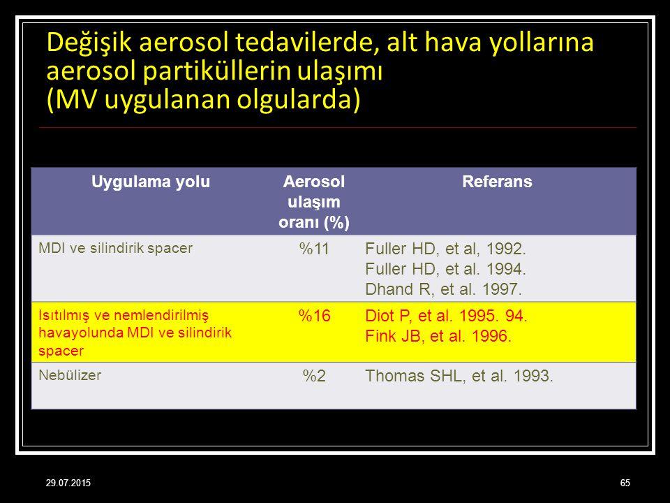 Değişik aerosol tedavilerde, alt hava yollarına aerosol partiküllerin ulaşımı (MV uygulanan olgularda) Uygulama yoluAerosol ulaşım oranı (%) Referans