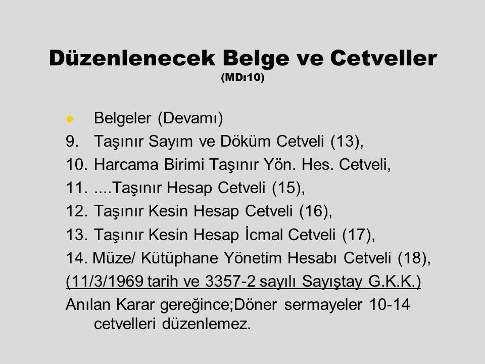 Düzenlenecek Belge ve Cetveller (MD:10) Belgeler (Devamı) 2.Zimmet FİŞİ (6; 6/A)Defter, Belge ve Cetveller.xlsDefter, Belge ve Cetveller.xls 3. Taşını