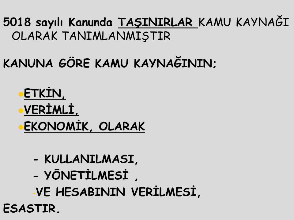 TİF'lerin İmzalanması Giriş TİF'lerinin SOL tarafı, Çıkış TİF'lerinin SAĞ tarafı, Taşınır Kayıt Ve Kontrol Yetkililerince imzalanır.