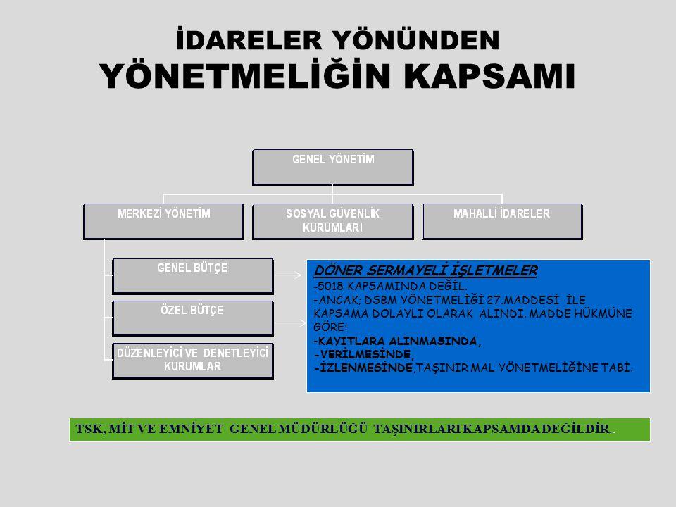 TAŞINIRLARIN DEVRİ Genel bütçeli idareler arasında yapılan taşınır devirlerinde; TİF düzenlenir, Parasal sınırlara uyulur (2014; 3.400 TL X 3 KATI=10.200 TL ) Aynı muhasebe biriminden hizmet alıyorsa, TİF muhasebe birimine gönderilmez.(Devralan gönderir) Farklı muhasebe biriminden hizmet alıyorsa, say2000i den hesaben devri için Mutlaka gönderilir.