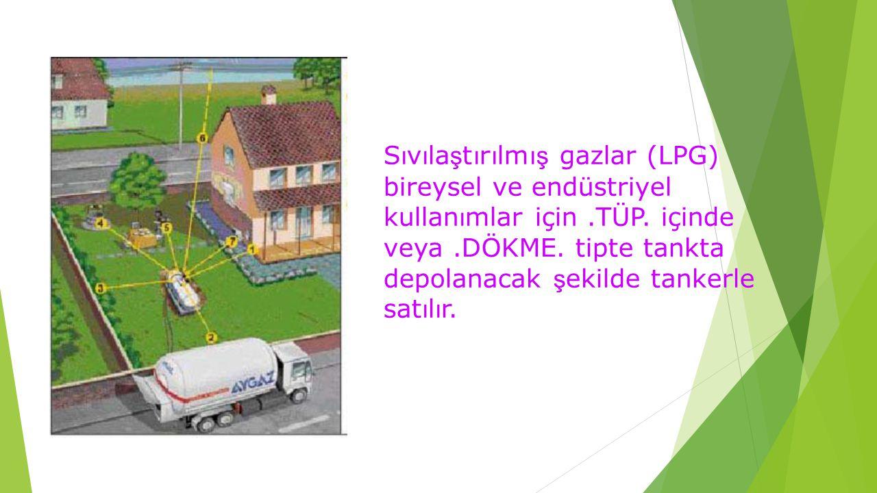 S ı v ı la ş t ı r ı lm ış gazlar (LPG) bireysel ve endüstriyel kullan ı mlar için.TÜP. içinde veya.DÖKME. tipte tankta depolanacak ş ekilde tankerle
