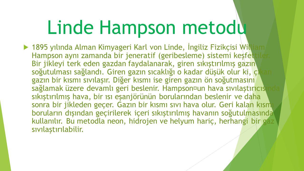 Linde Hampson metodu  1895 yılında Alman Kimyageri Karl von Linde, İngiliz Fizikçisi William Hampson aynı zamanda bir jeneratif (geribesleme) sistemi