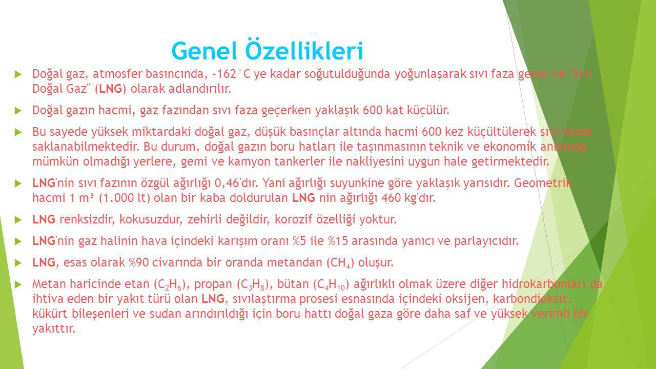 LPG  Sıvılaştırılmış Petrol Gazları (LPG); propan, propilen,  bütan, izobütanve bu gazların oluşturduğu  hidrokarbon karışımlarıdır.
