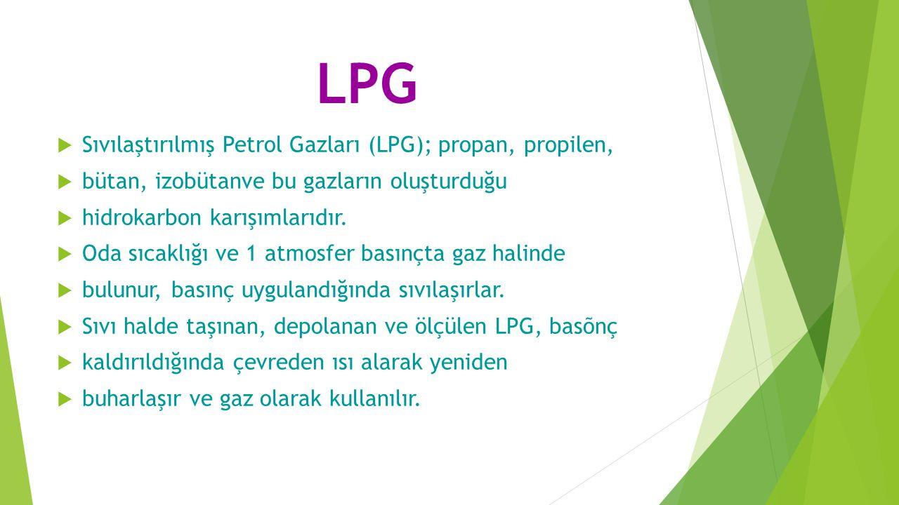LPG  Sıvılaştırılmış Petrol Gazları (LPG); propan, propilen,  bütan, izobütanve bu gazların oluşturduğu  hidrokarbon karışımlarıdır.  Oda sıcaklığ