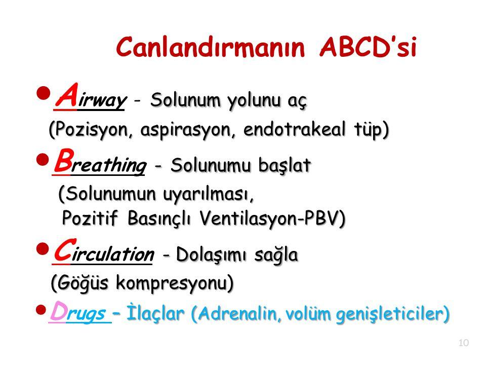 Canlandırmanın ABCD'si Solunum yolunu aç A irway - Solunum yolunu aç (Pozisyon, aspirasyon, endotrakeal tüp) -Solunumu başlat B reathing - Solunumu başlat (Solunumun uyarılması, Pozitif Basınçlı Ventilasyon-PBV) Pozitif Basınçlı Ventilasyon-PBV) - Dolaşımı sağla C irculation - Dolaşımı sağla (Göğüs kompresyonu) (Göğüs kompresyonu) – İlaçlar (Adrenalin, volüm genişleticiler) D rugs – İlaçlar (Adrenalin, volüm genişleticiler) 10