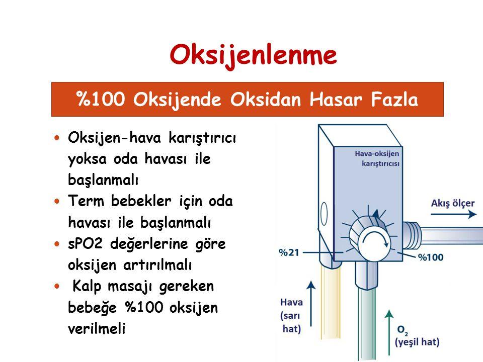 Oksijenlenme 21 Oksijen-hava karıştırıcı yoksa oda havası ile başlanmalı Term bebekler için oda havası ile başlanmalı sPO2 değerlerine göre oksijen artırılmalı Kalp masajı gereken bebeğe %100 oksijen verilmeli %100 Oksijende Oksidan Hasar Fazla