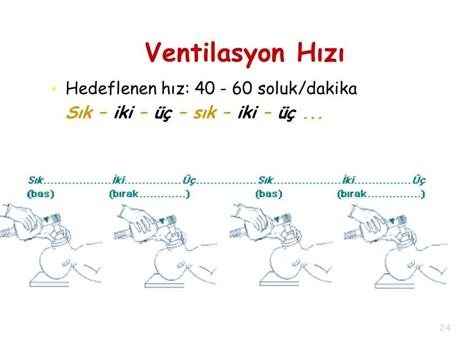Ventilasyon Hızı Hedeflenen hız: 40 - 60 soluk/dakika Sık – iki – üç – sık – iki – üç... 24