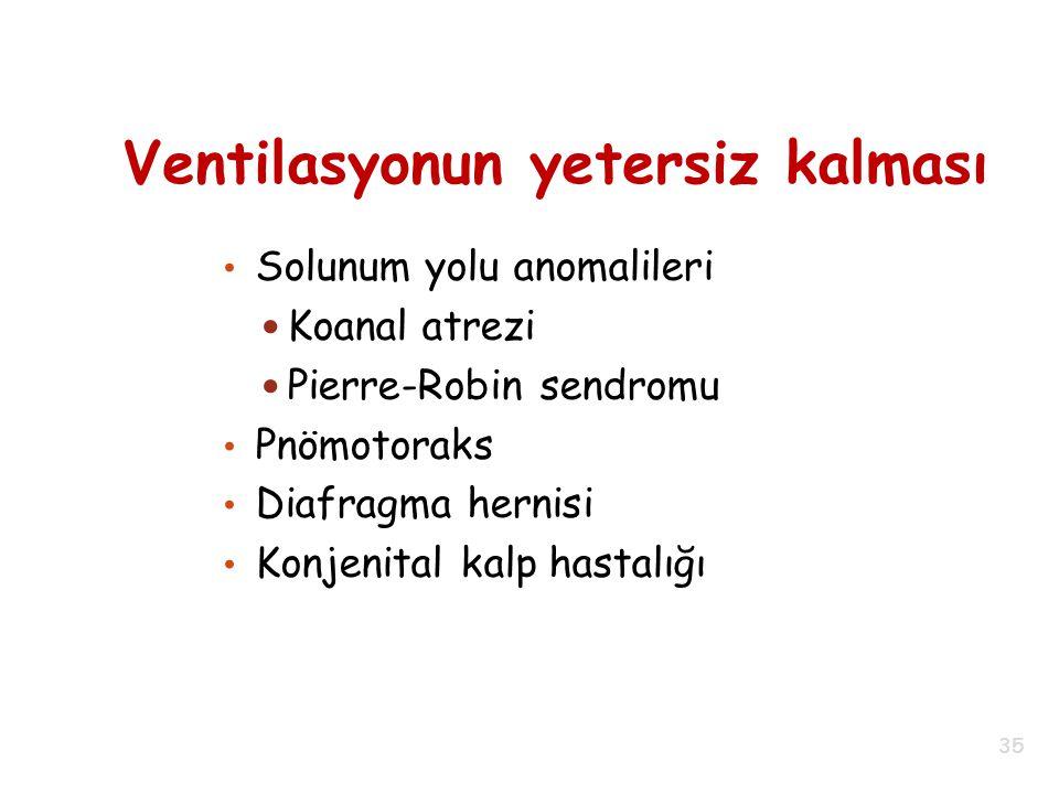 Ventilasyonun yetersiz kalması Solunum yolu anomalileri Koanal atrezi Pierre-Robin sendromu Pnömotoraks Diafragma hernisi Konjenital kalp hastalığı 35