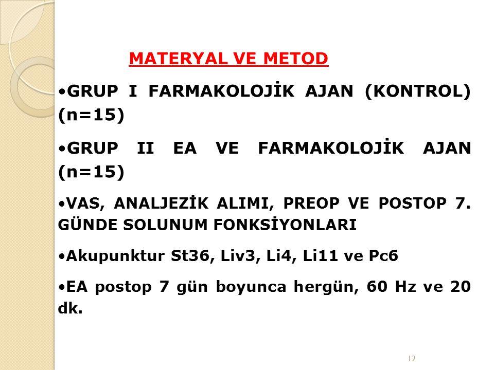 MATERYAL VE METOD GRUP I FARMAKOLOJİK AJAN (KONTROL) (n=15) GRUP II EA VE FARMAKOLOJİK AJAN (n=15) VAS, ANALJEZİK ALIMI, PREOP VE POSTOP 7. GÜNDE SOLU