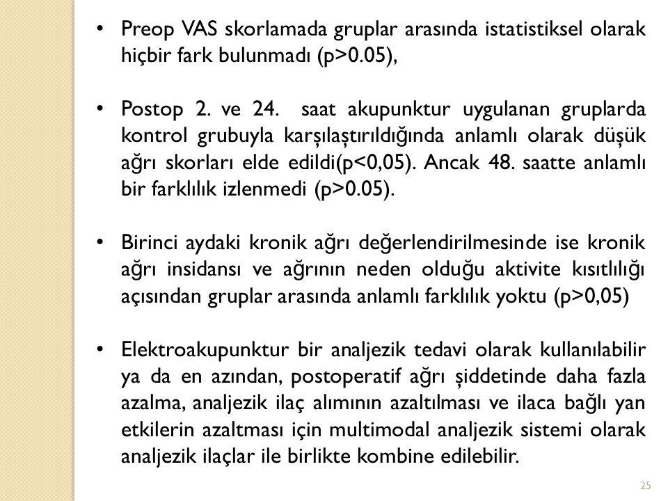 25 Preop VAS skorlamada gruplar arasında istatistiksel olarak hiçbir fark bulunmadı (p>0.05), Postop 2. ve 24. saat akupunktur uygulanan gruplarda kon