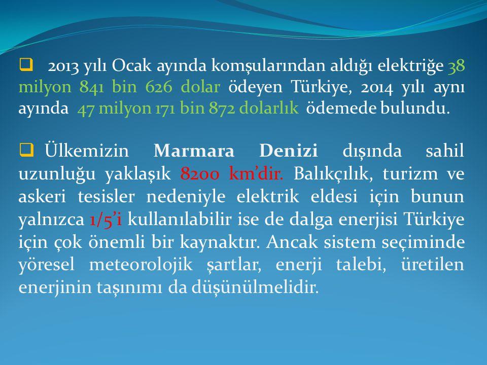  2013 yılı Ocak ayında komşularından aldığı elektriğe 38 milyon 841 bin 626 dolar ödeyen Türkiye, 2014 yılı aynı ayında 47 milyon 171 bin 872 dolarlık ödemede bulundu.